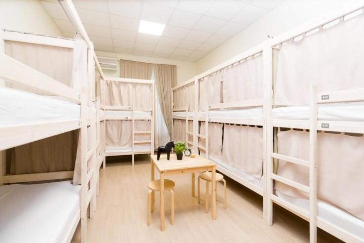 Pogostite.ru - Centeral Hostel (В Центре) - Доступные Цены #32
